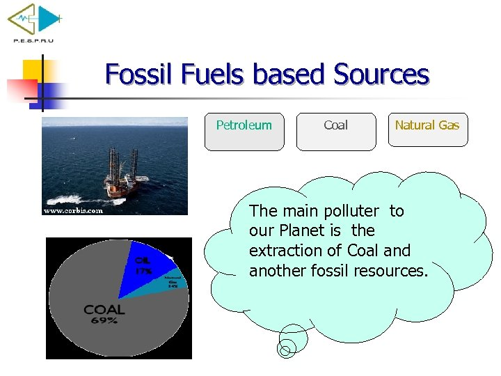 Fossil Fuels based Sources Petroleum Coal Natural Gas The main polluter to our Planet