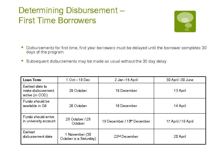 Determining Disbursement – First Time Borrowers § Disbursements for first time, first year borrowers