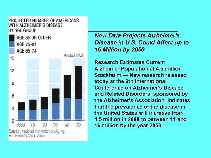 New Data Projects Alzheimer's Disease in U. S. Could Affect up to 16 Million