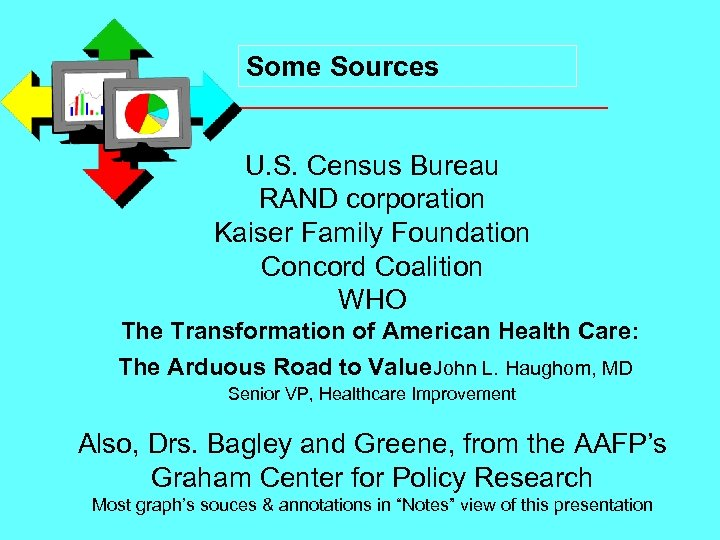 Some Sources U. S. Census Bureau RAND corporation Kaiser Family Foundation Concord Coalition WHO
