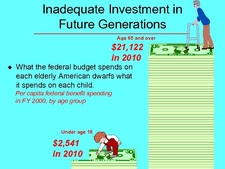 Inadequate Investment in Future Generations Age 65 and over $17, 688 $21, 122 in