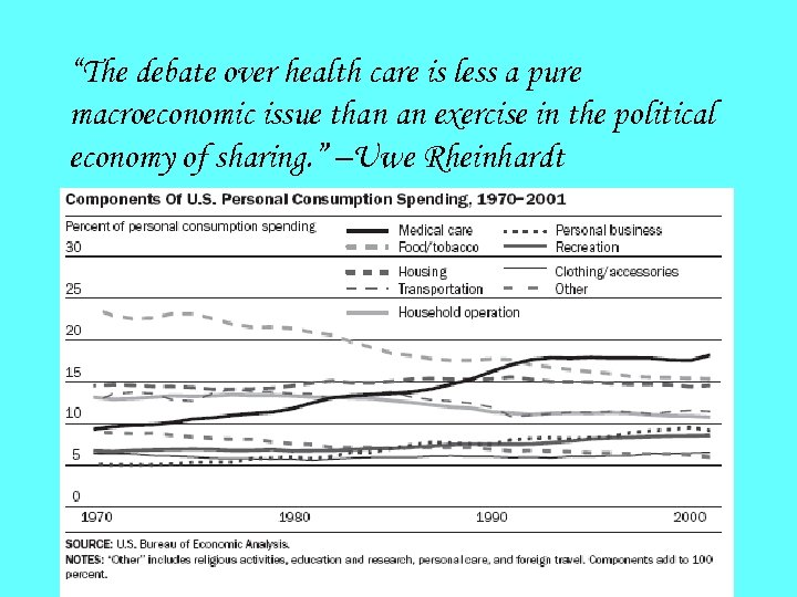 """The debate over health care is less a pure macroeconomic issue than an exercise"