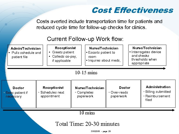 Cost Effectiveness Costs averted include transportation time for patients and reduced cycle time for