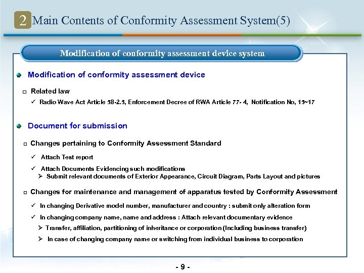 2 Main Contents of Conformity Assessment System(5) Modification of conformity assessment device system Modification