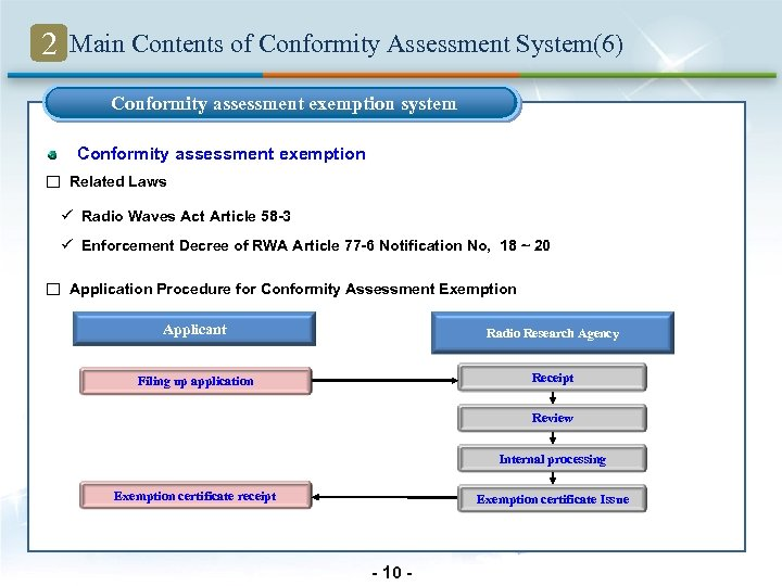 2 Main Contents of Conformity Assessment System(6) Conformity assessment exemption system Conformity assessment exemption