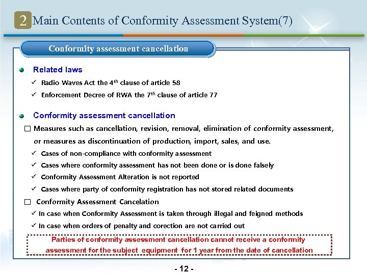 2 Main Contents of Conformity Assessment System(7) Conformity assessment cancellation Related laws ü Radio