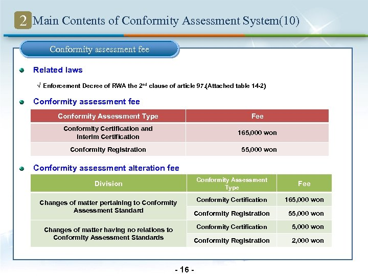 2 Main Contents of Conformity Assessment System(10) Conformity assessment fee Related laws √ Enforcement