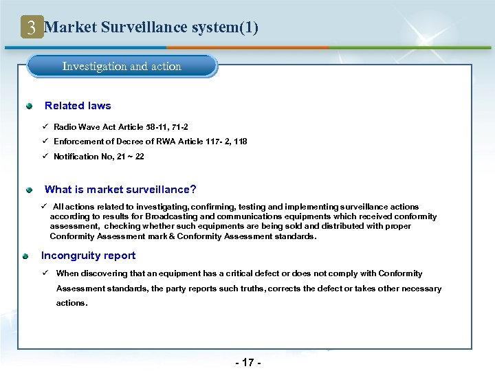 3 Market Surveillance system(1) Investigation and action Related laws ü Radio Wave Act Article