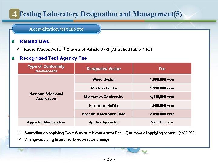 4 Testing Laboratory Designation and Management(5) Accreditation test lab fee Related laws ü Radio