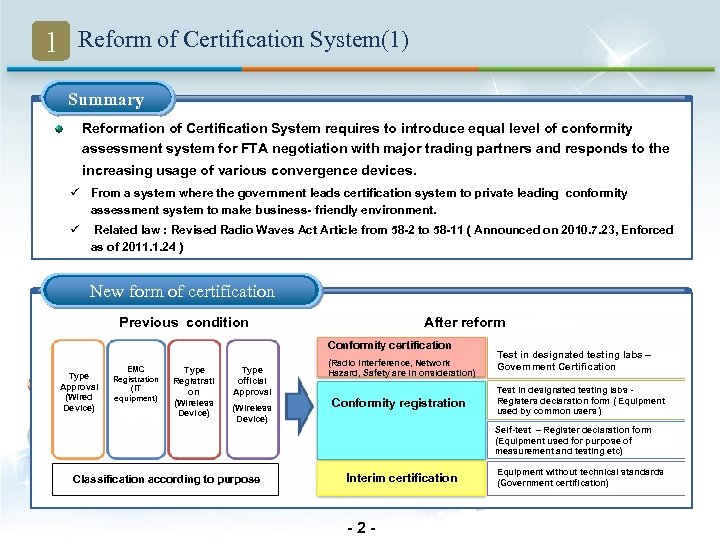 1 Reform of Certification System(1) Summary Reformation of Certification System requires to introduce equal