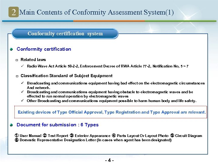 2 Main Contents of Conformity Assessment System(1) Conformity certification system Conformity certification □ Related