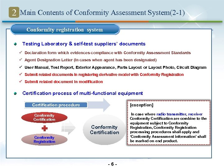 2 Main Contents of Conformity Assessment System(2 -1) Conformity registration system Testing Laboratory &