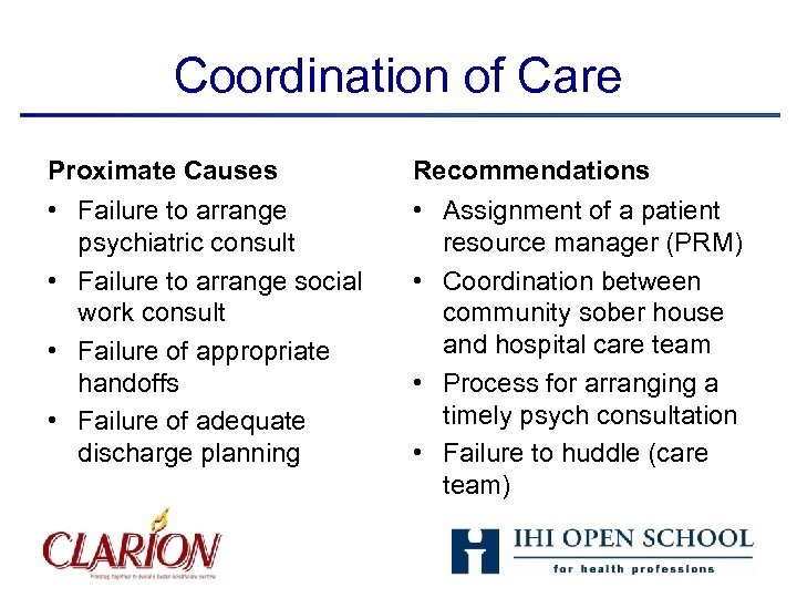Coordination of Care Proximate Causes Recommendations • Failure to arrange psychiatric consult • Failure