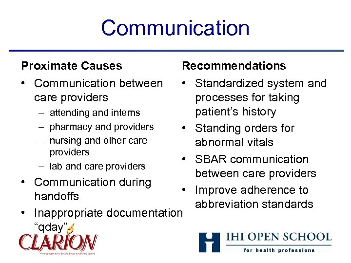Communication Proximate Causes • Communication between care providers Recommendations • Standardized system and processes