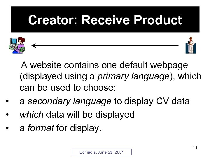 Creator: Receive Product • • • A website contains one default webpage (displayed using