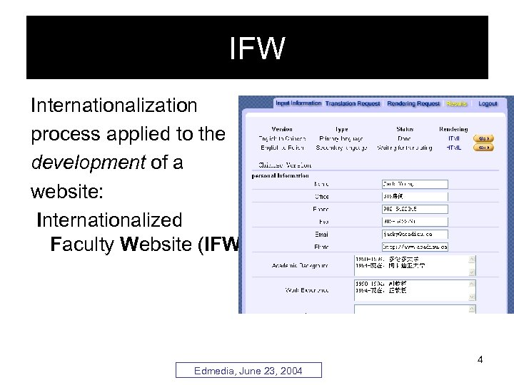 IFW Internationalization process applied to the development of a website: Internationalized Faculty Website (IFW).