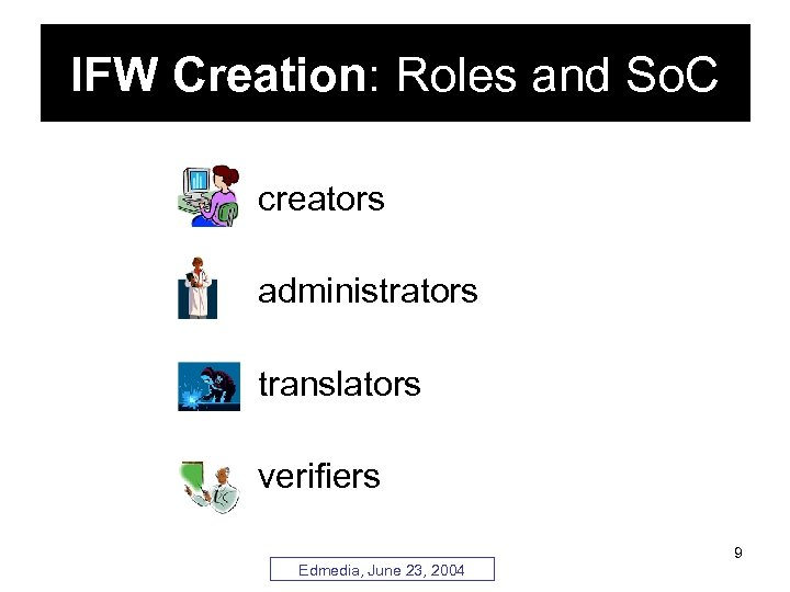 IFW Creation: Roles and So. C creators administrators translators verifiers 9 Edmedia, June 23,