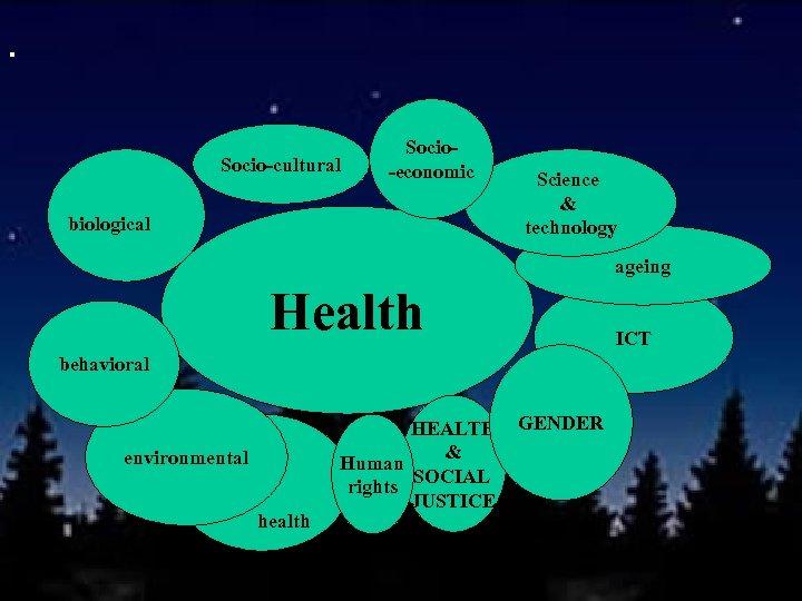 . Socio-cultural Socio-economic biological Science & technology ageing Health ICT behavioral environmental health HEALTH