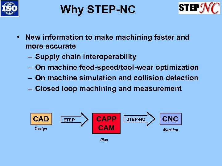 Why STEP-NC • New information to make machining faster and more accurate – Supply