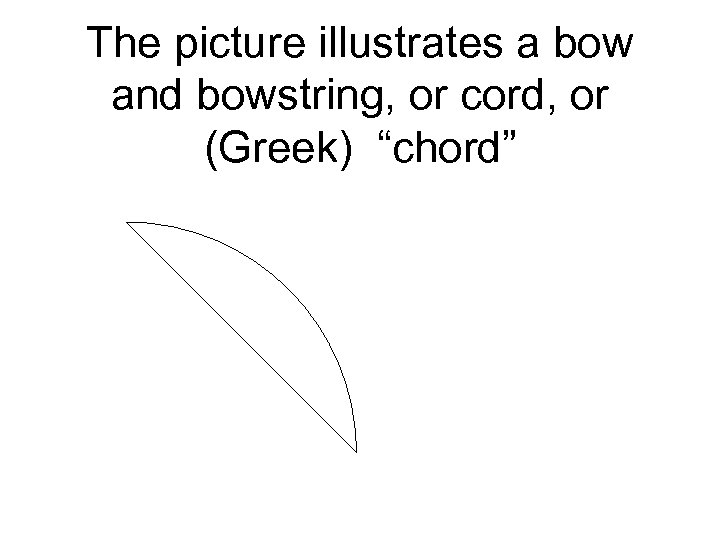"""The picture illustrates a bow and bowstring, or cord, or (Greek) """"chord"""""""