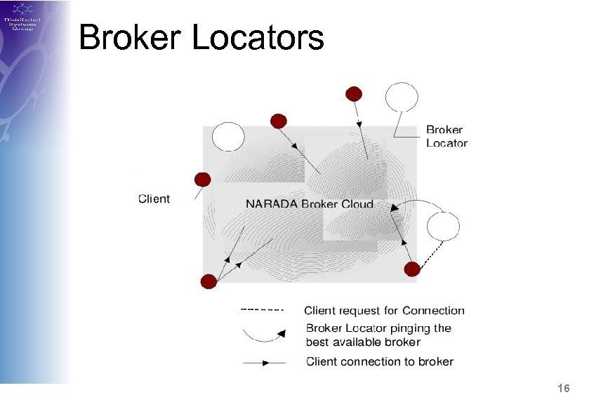 Broker Locators 16