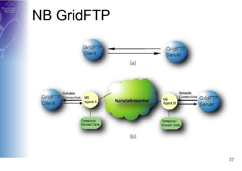 NB Grid. FTP 37