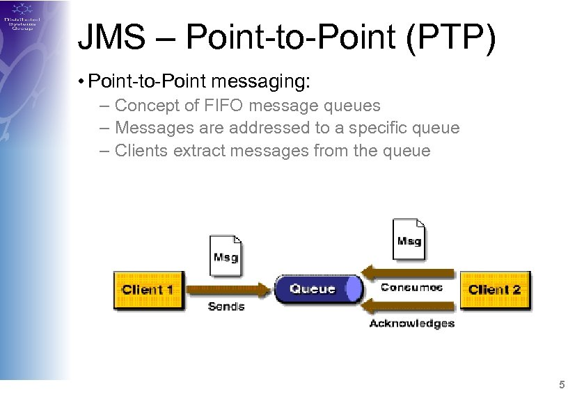JMS – Point-to-Point (PTP) • Point-to-Point messaging: – Concept of FIFO message queues –
