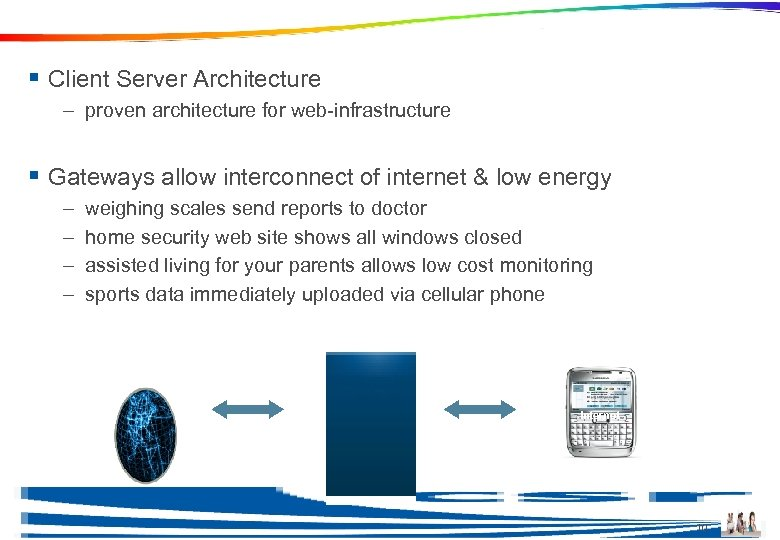 Basic Concepts § Client Server Architecture – proven architecture for web-infrastructure § Gateways allow