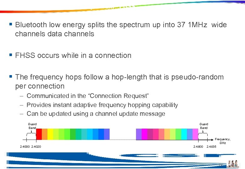 Frequency Hopping Spread Spectrum - FHSS § Bluetooth low energy splits the spectrum up