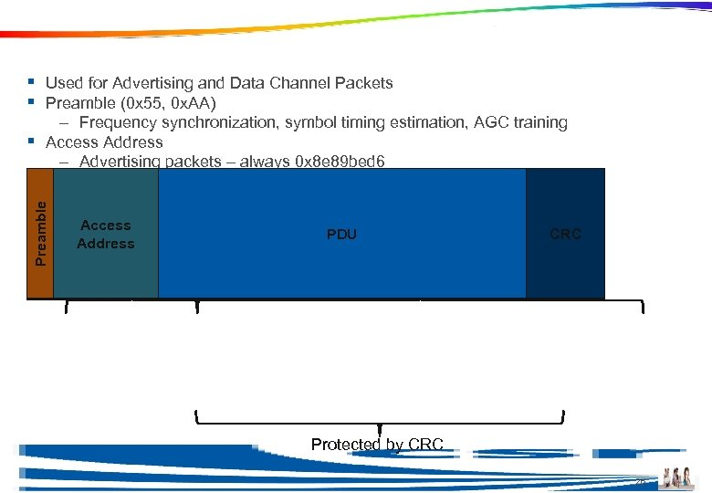One Packet Format § Used for Advertising and Data Channel Packets § Preamble (0