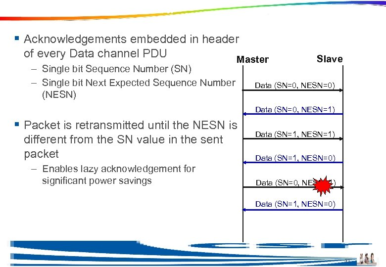 Acknowledgement and Flow Control § Acknowledgements embedded in header of every Data channel PDU