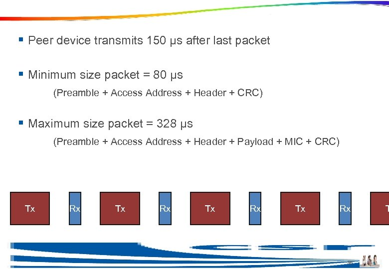 Packet Timings § Peer device transmits 150 μs after last packet § Minimum size