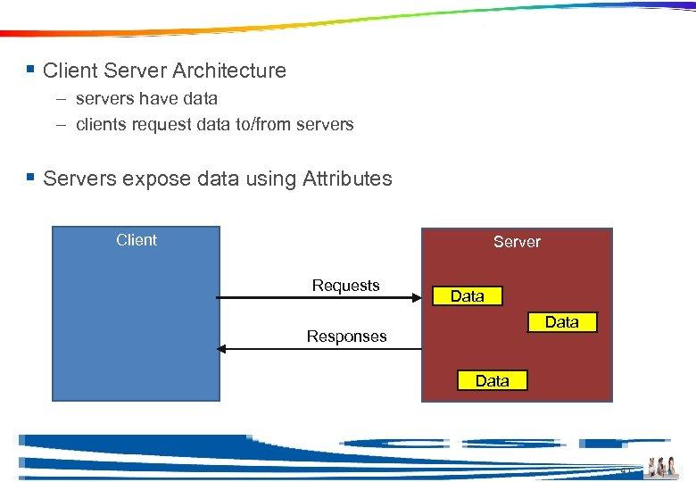 Attribute Protocol (ATT) § Client Server Architecture – servers have data – clients request