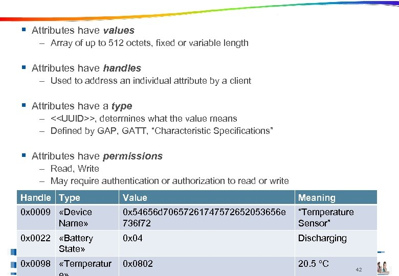 The Attributes of Attributes § Attributes have values – Array of up to 512