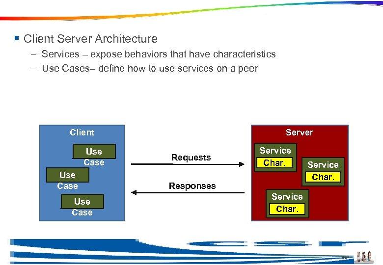 BTle Applications § Client Server Architecture – Services – expose behaviors that have characteristics