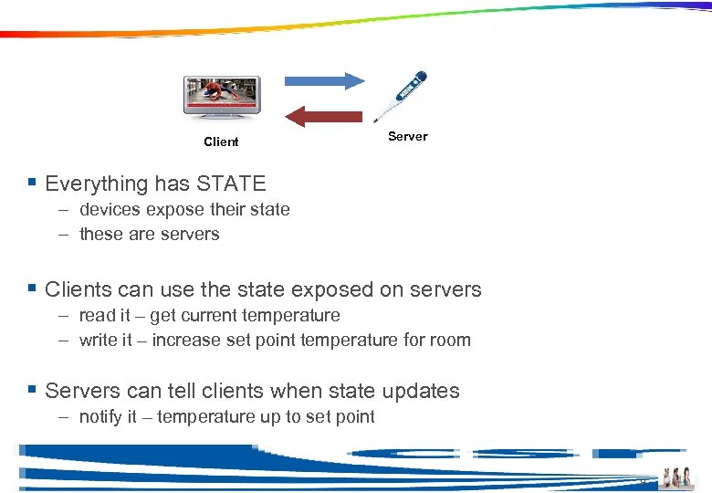 Basic Concepts Client Server § Everything has STATE – devices expose their state –