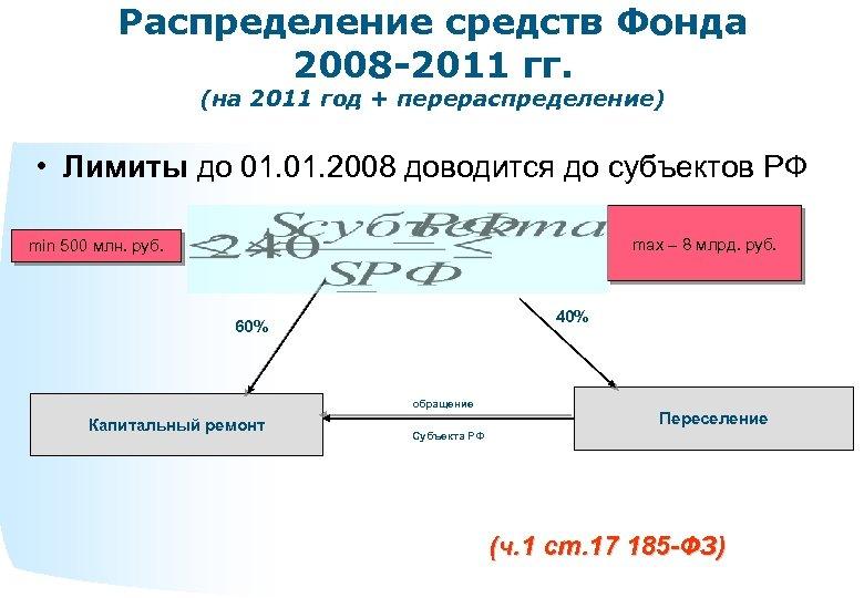 Распределение средств Фонда 2008 -2011 гг. (на 2011 год + перераспределение) • Лимиты до