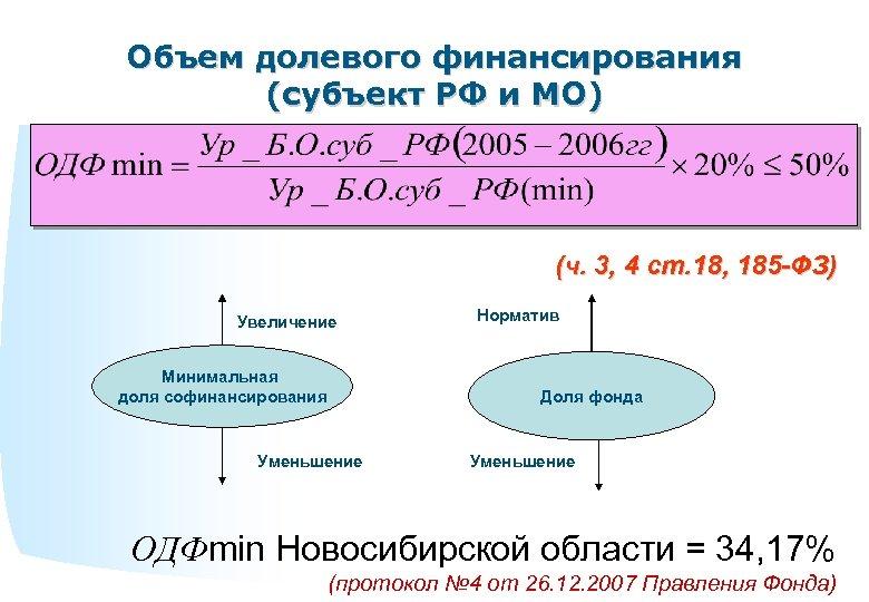Объем долевого финансирования (субъект РФ и МО) (ч. 3, 4 ст. 18, 185 -ФЗ)