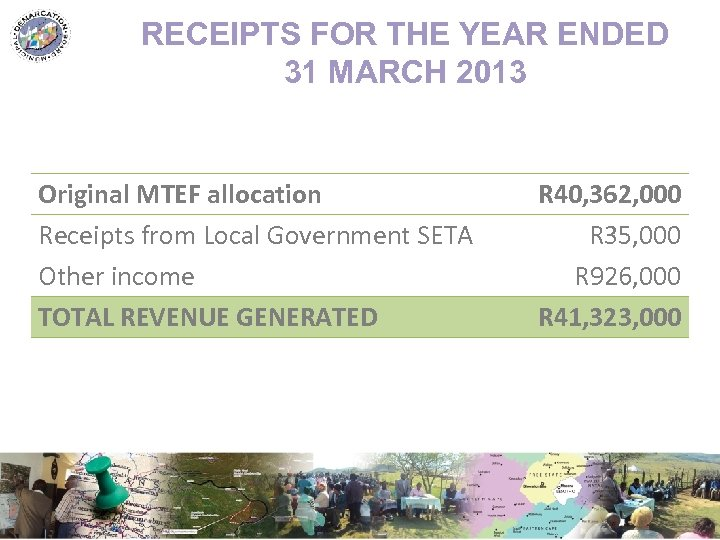 RECEIPTS FOR THE YEAR ENDED 31 MARCH 2013 Original MTEF allocation Receipts from Local