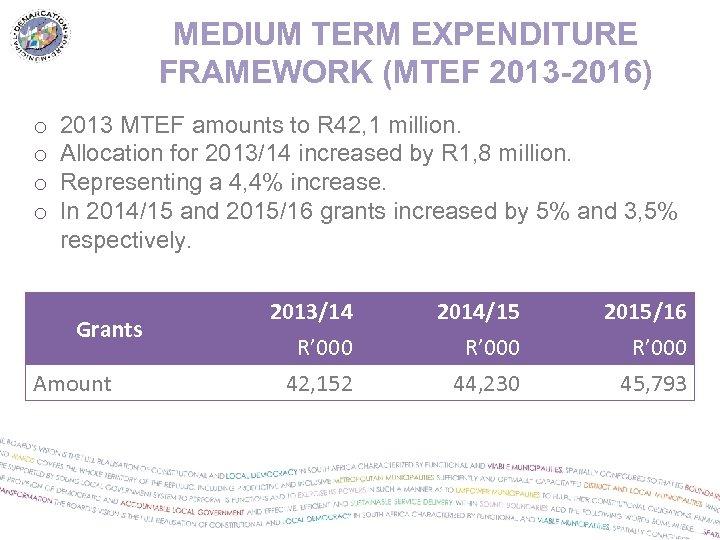 MEDIUM TERM EXPENDITURE FRAMEWORK (MTEF 2013 -2016) o o 2013 MTEF amounts to R