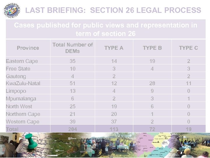 LAST BRIEFING: SECTION 26 LEGAL PROCESS Cases published for public views and representation in