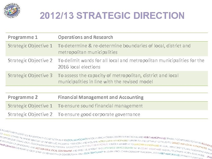 2012/13 STRATEGIC DIRECTION Programme 1 Operations and Research Strategic Objective 1 To determine &