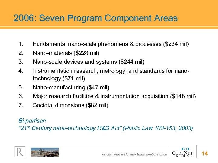 2006: Seven Program Component Areas 1. Fundamental nano-scale phenomena & processes ($234 mil) 2.