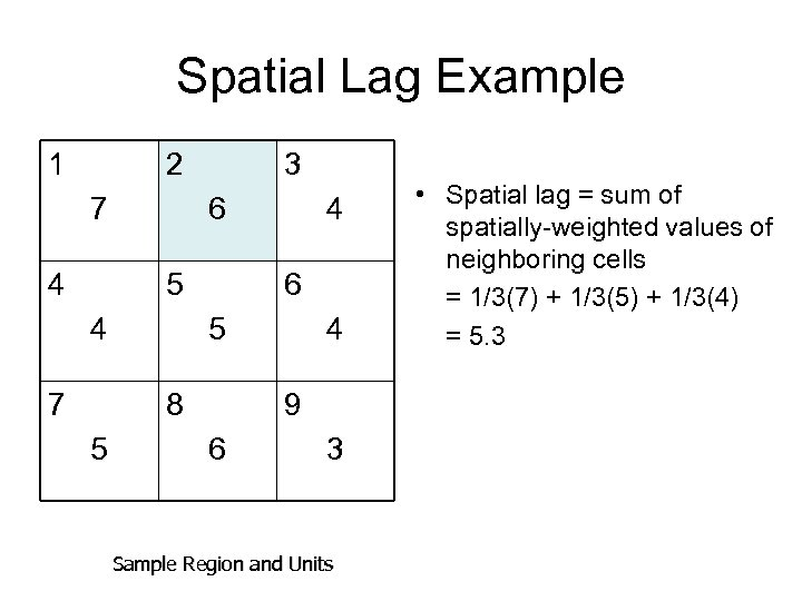Spatial Lag Example 1 2 7 4 3 6 5 4 7 6 5
