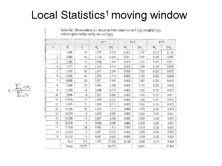 Local Statistics 1 moving window