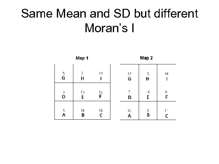 Same Mean and SD but different Moran's I