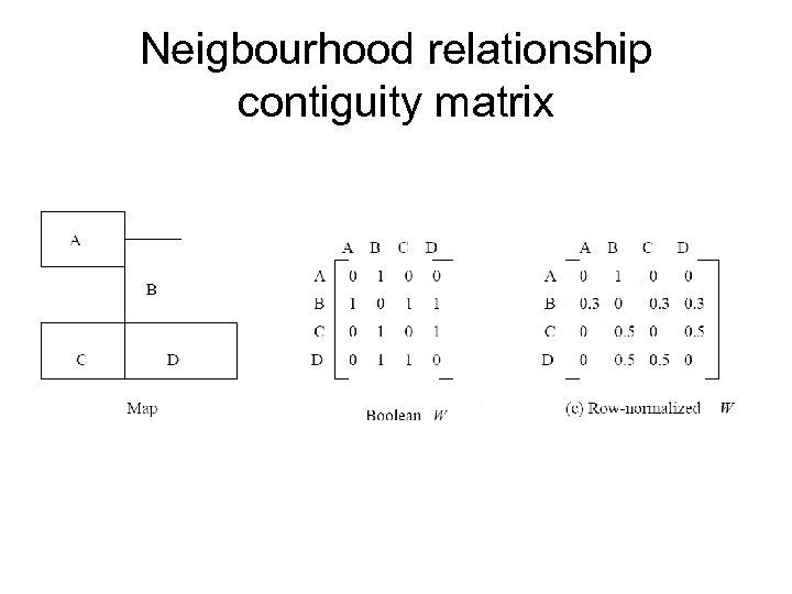 Neigbourhood relationship contiguity matrix