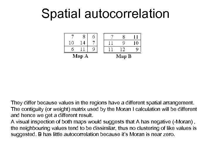Spatial autocorrelation Negative Dispersed Spatial Map A and Map B each represent a distinct