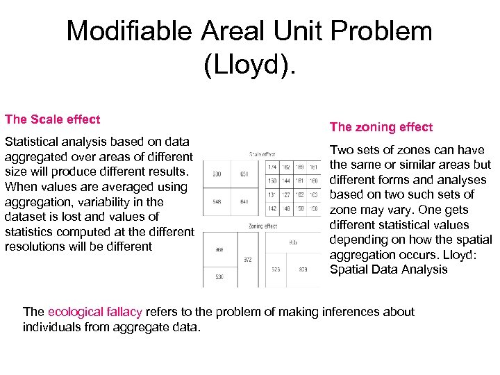 Modifiable Areal Unit Problem (Lloyd). The Scale effect Statistical analysis based on data aggregated
