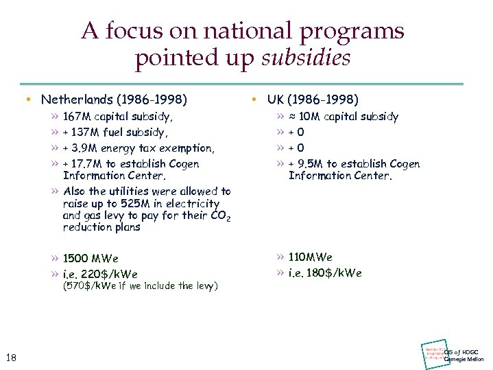 A focus on national programs pointed up subsidies • Netherlands (1986 -1998) » 167